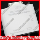 HDMI USB Adapter Dock Kit for Apple New iPad iPad 1/2/3&iPhone4&iPod&iTouch 1080P