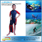 Girls surfing suit