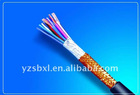 RVVP300/300V 16*0.2 wire and cable
