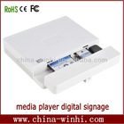 Plastic shell SD USB CF ports media player digital signage box