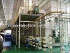 HY coating line supplier