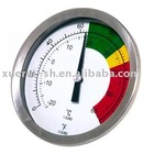 Industrial Equipment Thermometer