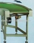 Roller Conveyors MULTI-FLOW CONVEYORS