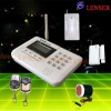 Wireless LCD GSM Alarm System for Home Safety