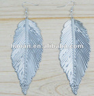 2012 the latest meteors. The leaves basketball wife earrings