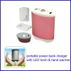 2012 Portable power supply