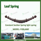 leaf spring contact