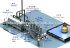 oil refining plant/ tyre pyrolysis oil plant