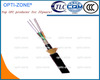 ADSS aerial optical fiber cable