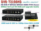 car dvb-t box mpeg 4 with 2 antenna ,PVR ,smaller and smarter