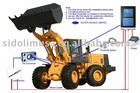 Real-time Wheel loader Scaler or Wheel loader weigher