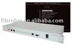 E1 over Ethernet Converter