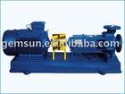 corrosion-resistant pump