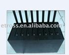 GSM wireless modem USB/RS232