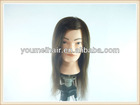increasing market on good quality cheap mannequin heads for sale