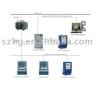 PLCC AMR System,AMI System