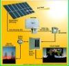 800W Solar Home System