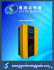 3phase 220v/380v solar pump inverter for 3phase submersible pump