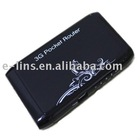 Smallest Wireless 3G Router with WiFi
