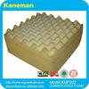 Different kinds of PU Foam