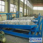 Separation Sieve Machine For Abrasive Powder With Woven Wire Mesh
