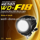 "4"" IP68 Alluminum Housing HID Drving light"