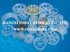 Plastic Heilex Ring for Tower Packing Media (PP Heilex Ring)