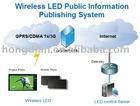 Hongdian Wireless LED Information Publishing Remote System