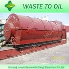 Wast Plastics Into Fuel Oil Pyrolysis Equipment