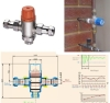 Tempering Valve(thermostatic mixer,thermostatic valve)
