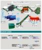 Agricultural Popular Organic Fertilizer Production Line Equipments