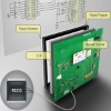 CPU and serial interface TFT lcd module