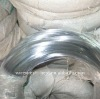 galvanized manufacture