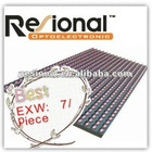 P10 red color LED display module
