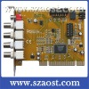 1 - 4 CH Video DVR Card AST-6802