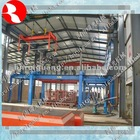 The Most Suitable For Investment Projects -Aac Block Making Plant
