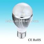 2090 Led bulb lamp