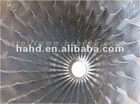 Rotary Dryer From Manufacturer