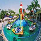 Theme Park Amusement Self-Control Plane