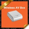 Wireless AV Video Output Box for Apple iPad iPhone iPod series KCR016