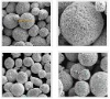 WC-Co (Cr) series spraying alloy powder