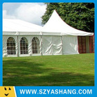 waterproofing canvas wall tents