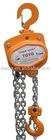 TOYO chain block