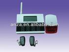 SMS alarm GSM alarm system
