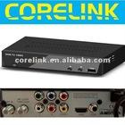 MINI FTA HD DVB-T2 BOX