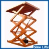 Hydraulic lift stationary scissor lift