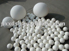 Alumina Grinding Ball in ceramics industry with competitive price