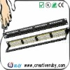 24 Ports UTP Cat.6 Patch Panel