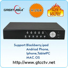 Mac OS H.264 DVR Recorder