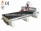cnc router for advertising woodworking